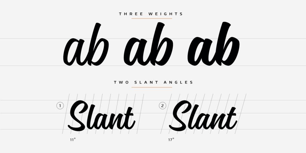 Weights & Slant Angles