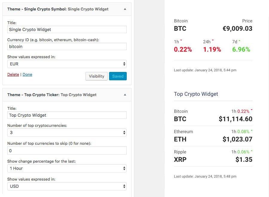 Crypto Widgets